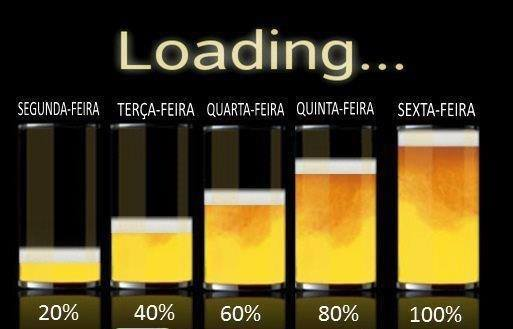 loading-cerveja